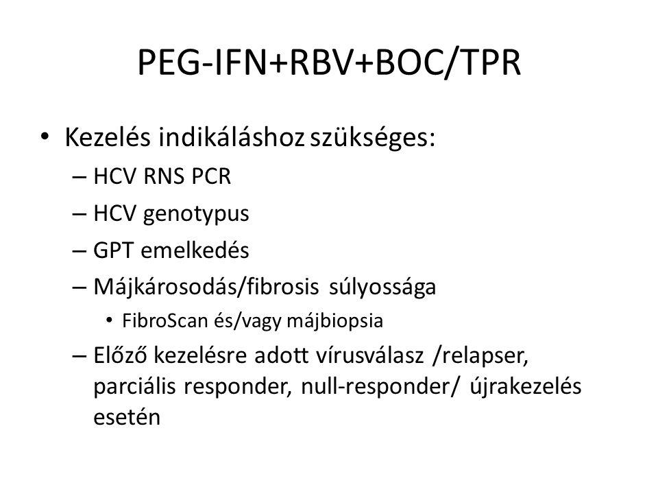 PEG-IFN+RBV+BOC/TPR Kezelés indikáláshoz szükséges: – HCV RNS PCR – HCV genotypus – GPT emelkedés – Májkárosodás/fibrosis súlyossága FibroScan és/vagy