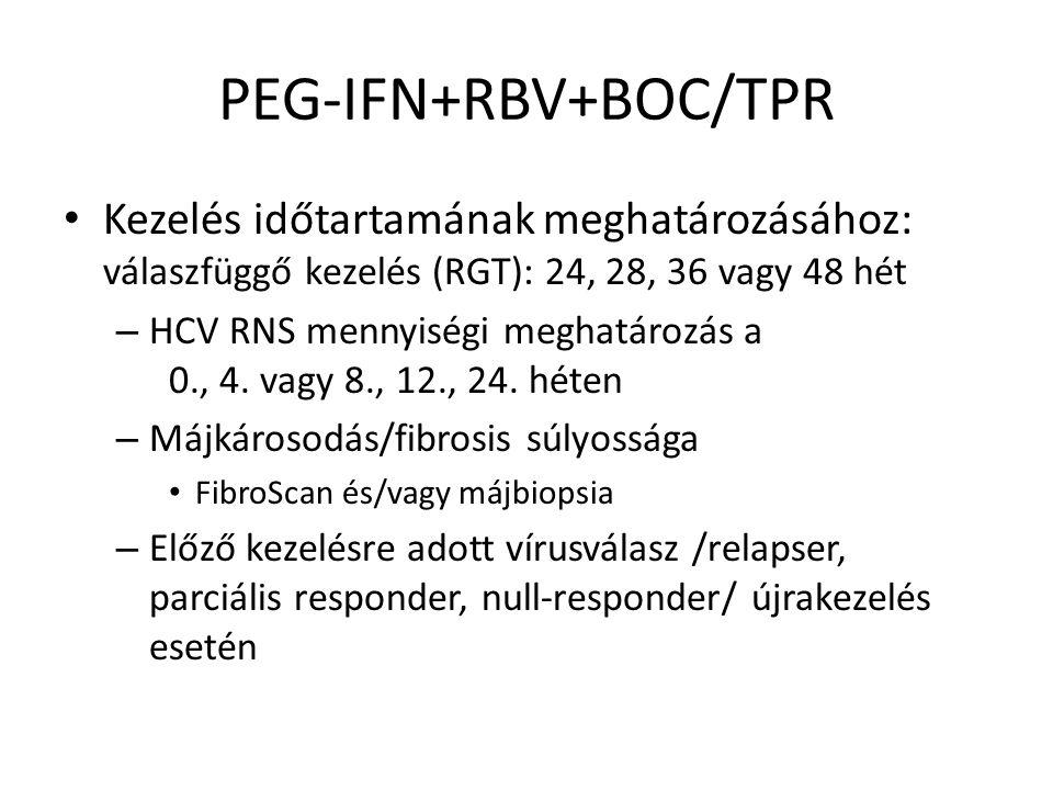 PEG-IFN+RBV+BOC/TPR Kezelés időtartamának meghatározásához: válaszfüggő kezelés (RGT): 24, 28, 36 vagy 48 hét – HCV RNS mennyiségi meghatározás a 0.,