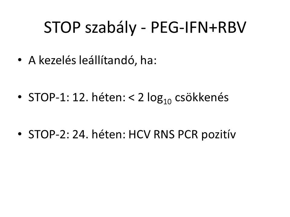 STOP szabály - PEG-IFN+RBV A kezelés leállítandó, ha: STOP-1: 12. héten: < 2 log 10 csökkenés STOP-2: 24. héten: HCV RNS PCR pozitív