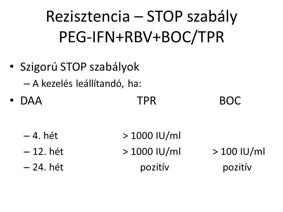 Rezisztencia – STOP szabály PEG-IFN+RBV+BOC/TPR Szigorú STOP szabályok – A kezelés leállítandó, ha: DAA TPR BOC – 4. hét> 1000 IU/ml – 12. hét> 1000 I