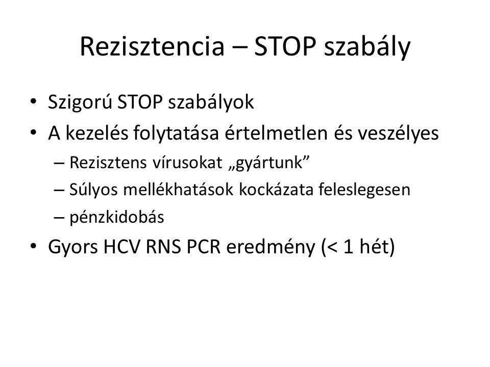 """Rezisztencia – STOP szabály Szigorú STOP szabályok A kezelés folytatása értelmetlen és veszélyes – Rezisztens vírusokat """"gyártunk"""" – Súlyos mellékhatá"""
