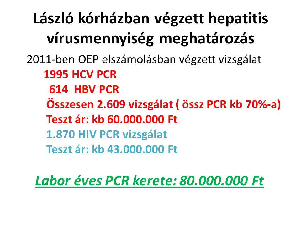 László kórházban végzett hepatitis vírusmennyiség meghatározás 2011-ben OEP elszámolásban végzett vizsgálat 1995 HCV PCR 614 HBV PCR Összesen 2.609 vi