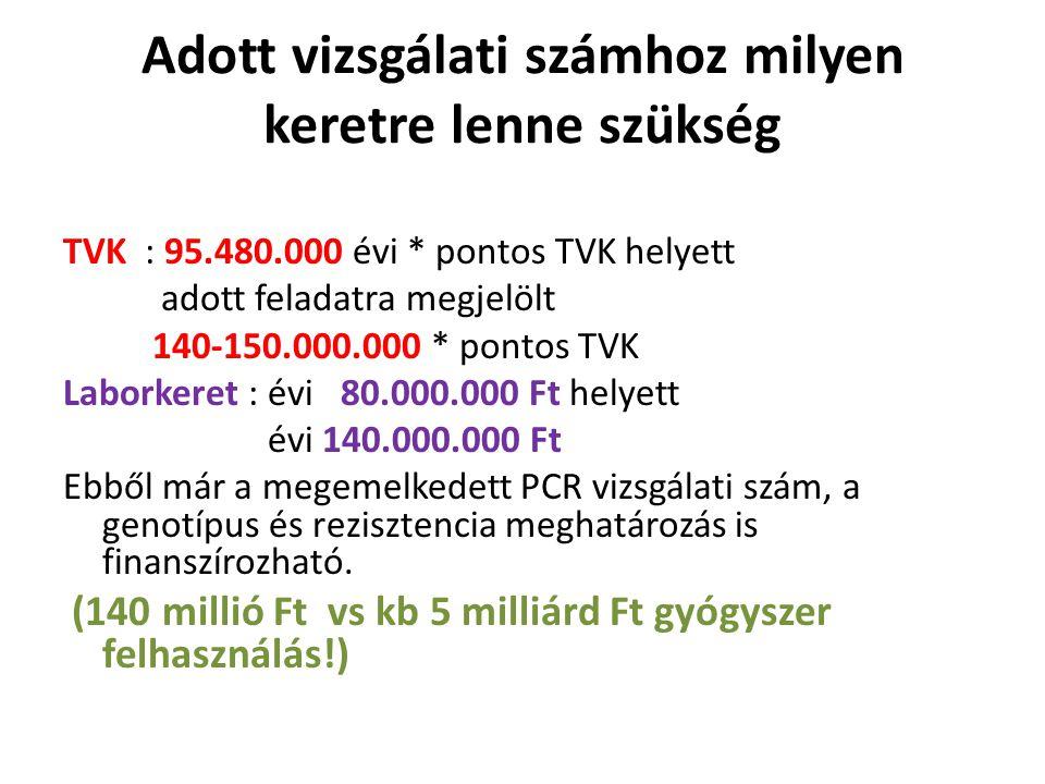 Adott vizsgálati számhoz milyen keretre lenne szükség TVK : 95.480.000 évi * pontos TVK helyett adott feladatra megjelölt 140-150.000.000 * pontos TVK