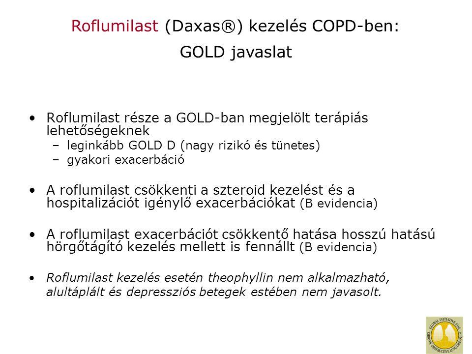 Roflumilast része a GOLD-ban megjelölt terápiás lehetőségeknek –leginkább GOLD D (nagy rizikó és tünetes) –gyakori exacerbáció A roflumilast csökkenti