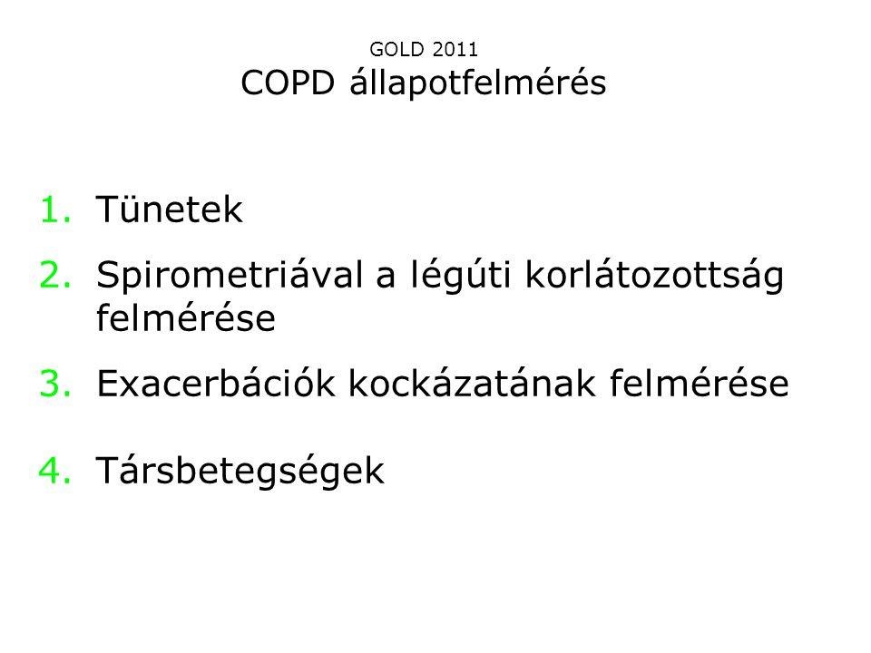 GOLD 2011 COPD állapotfelmérés 1.Tünetek 2.Spirometriával a légúti korlátozottság felmérése 3.Exacerbációk kockázatának felmérése 4.Társbetegségek www