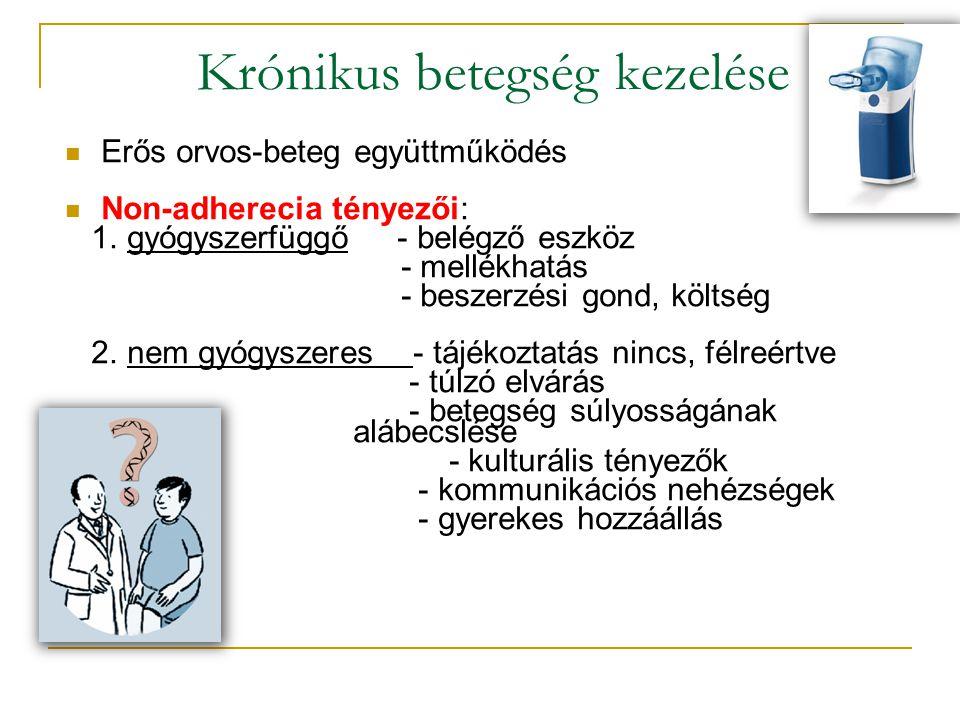 Krónikus betegség kezelése Erős orvos-beteg együttműködés Non-adherecia tényezői: 1.