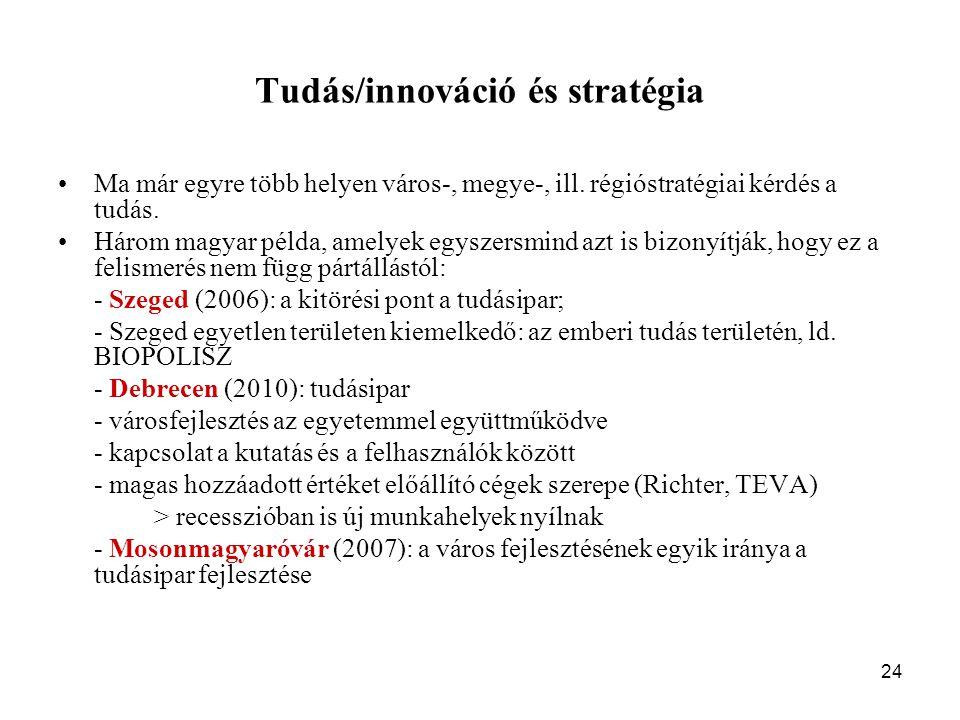 24 Tudás/innováció és stratégia Ma már egyre több helyen város-, megye-, ill.