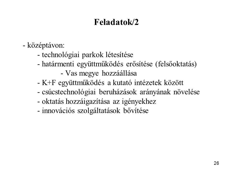 26 Feladatok/2 - középtávon: - technológiai parkok létesítése - határmenti együttműködés erősítése (felsőoktatás) - Vas megye hozzáállása - K+F együttműködés a kutató intézetek között - csúcstechnológiai beruházások arányának növelése - oktatás hozzáigazítása az igényekhez - innovációs szolgáltatások bővítése
