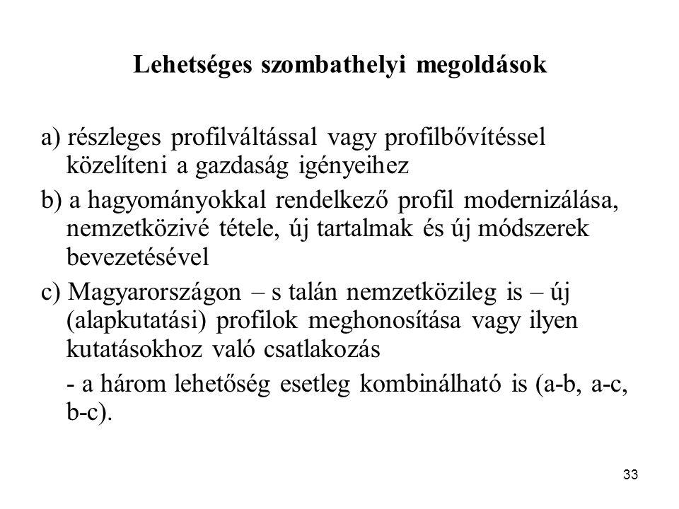 33 Lehetséges szombathelyi megoldások a) részleges profilváltással vagy profilbővítéssel közelíteni a gazdaság igényeihez b) a hagyományokkal rendelkező profil modernizálása, nemzetközivé tétele, új tartalmak és új módszerek bevezetésével c) Magyarországon – s talán nemzetközileg is – új (alapkutatási) profilok meghonosítása vagy ilyen kutatásokhoz való csatlakozás - a három lehetőség esetleg kombinálható is (a-b, a-c, b-c).