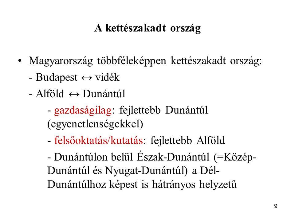 9 A kettészakadt ország Magyarország többféleképpen kettészakadt ország: - Budapest ↔ vidék - Alföld ↔ Dunántúl - gazdaságilag: fejlettebb Dunántúl (egyenetlenségekkel) - felsőoktatás/kutatás: fejlettebb Alföld - Dunántúlon belül Észak-Dunántúl (=Közép- Dunántúl és Nyugat-Dunántúl) a Dél- Dunántúlhoz képest is hátrányos helyzetű