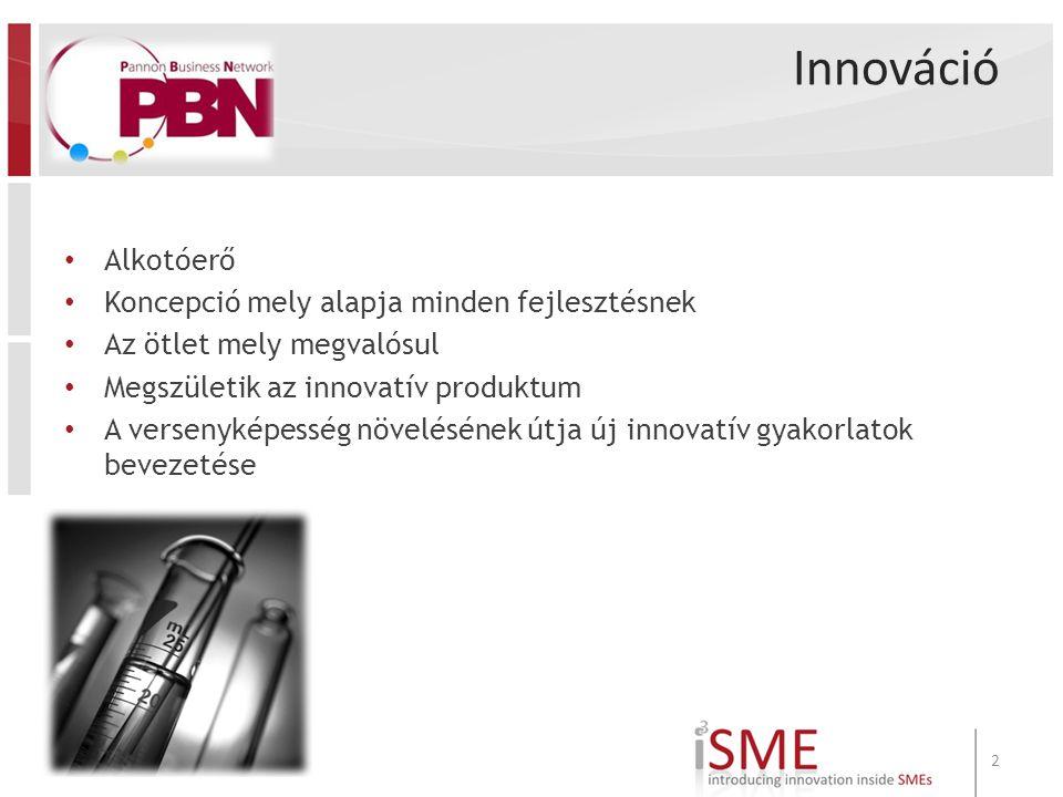 Innováció Alkotóerő Koncepció mely alapja minden fejlesztésnek Az ötlet mely megvalósul Megszületik az innovatív produktum A versenyképesség növelésének útja új innovatív gyakorlatok bevezetése 2