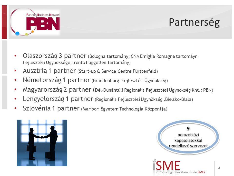 Partnerség Olaszország 3 partner (Bologna tartomány; CNA Emiglia Romagna tartomáyn Fejlesztési Ügynöksége;Trento Független Tartomány) Ausztria 1 partner (Start-up & Service Centre Fürstenfeld) Németország 1 partner (Brandenburgi Fejlesztési Ügynökség) Magyarország 2 partner ( Dél-Dunántúli Regionális Fejlesztési Ügynökség Kht.; PBN) Lengyelország 1 partner (Regionális Fejlesztési Ügynökség,Bielsko-Biala) Szlovénia 1 partner (Maribori Egyetem Technológia Központja) 4 9 nemzetközi kapcsolatokkal rendelkező szervezet 9 nemzetközi kapcsolatokkal rendelkező szervezet