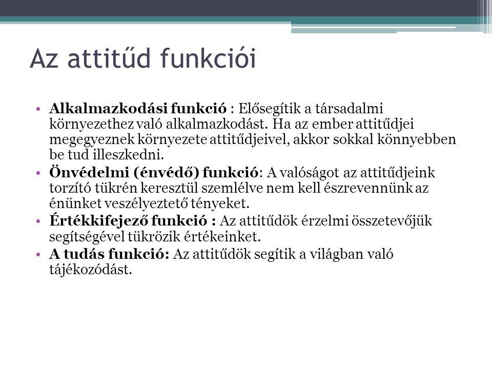 Az attitűd funkciói Alkalmazkodási funkció : Elősegítik a társadalmi környezethez való alkalmazkodást. Ha az ember attitűdjei megegyeznek környezete a
