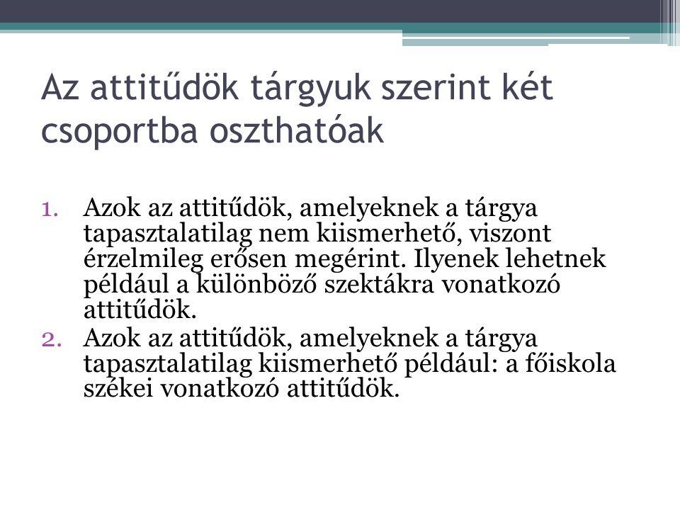 Az attitűdök tárgyuk szerint két csoportba oszthatóak 1.Azok az attitűdök, amelyeknek a tárgya tapasztalatilag nem kiismerhető, viszont érzelmileg erő