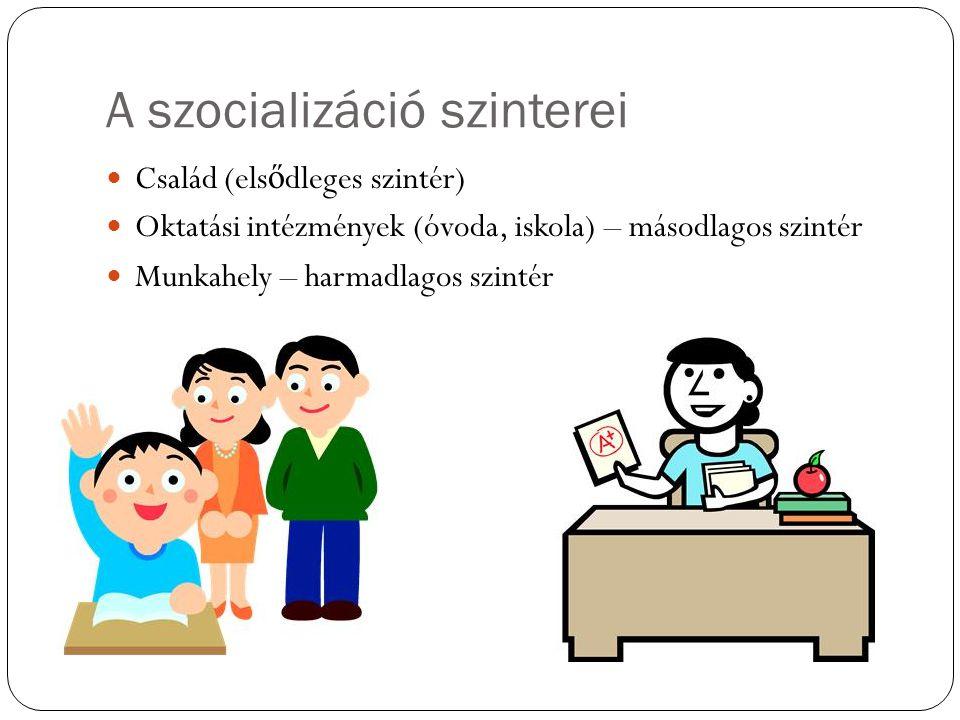 A szocializáció szinterei Család (els ő dleges szintér) Oktatási intézmények (óvoda, iskola) – másodlagos szintér Munkahely – harmadlagos szintér