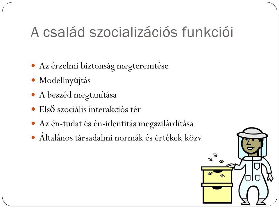 A család szocializációs funkciói Az érzelmi biztonság megteremtése Modellnyújtás A beszéd megtanítása Els ő szociális interakciós tér Az én-tudat és én-identitás megszilárdítása Általános társadalmi normák és értékek közvetítése