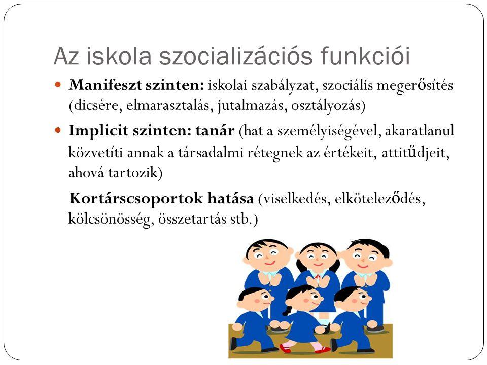 Az iskola szocializációs funkciói Manifeszt szinten: iskolai szabályzat, szociális meger ő sítés (dicsére, elmarasztalás, jutalmazás, osztályozás) Imp