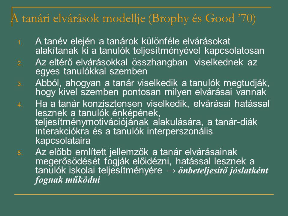 A tanári elvárások modellje (Brophy és Good '70) 1. A tanév elején a tanárok különféle elvárásokat alakítanak ki a tanulók teljesítményével kapcsolato