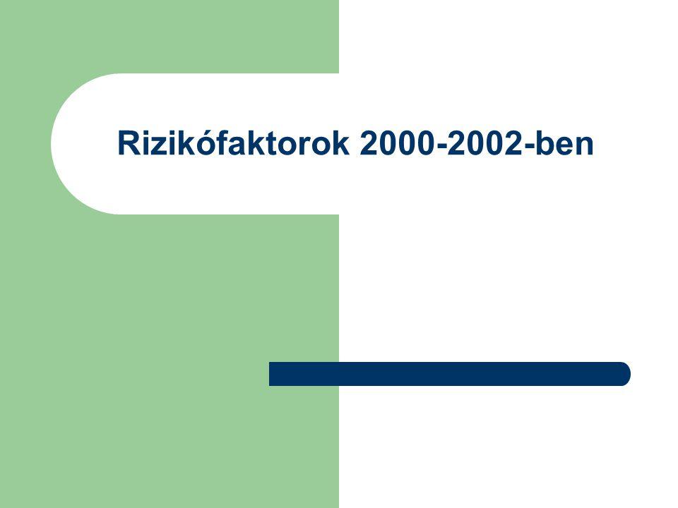 Rizikófaktorok 2000-2002-ben