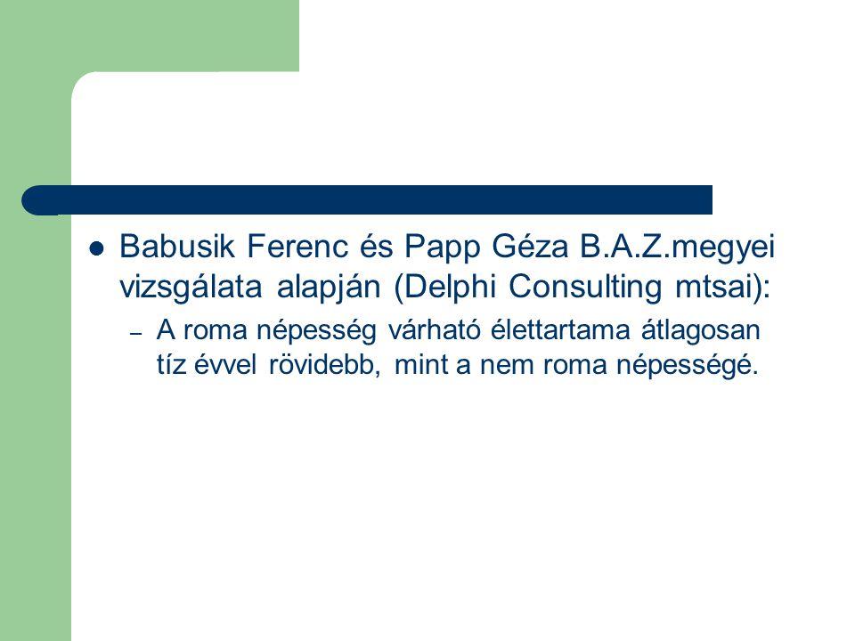Babusik Ferenc és Papp Géza B.A.Z.megyei vizsgálata alapján (Delphi Consulting mtsai): – A roma népesség várható élettartama átlagosan tíz évvel rövidebb, mint a nem roma népességé.