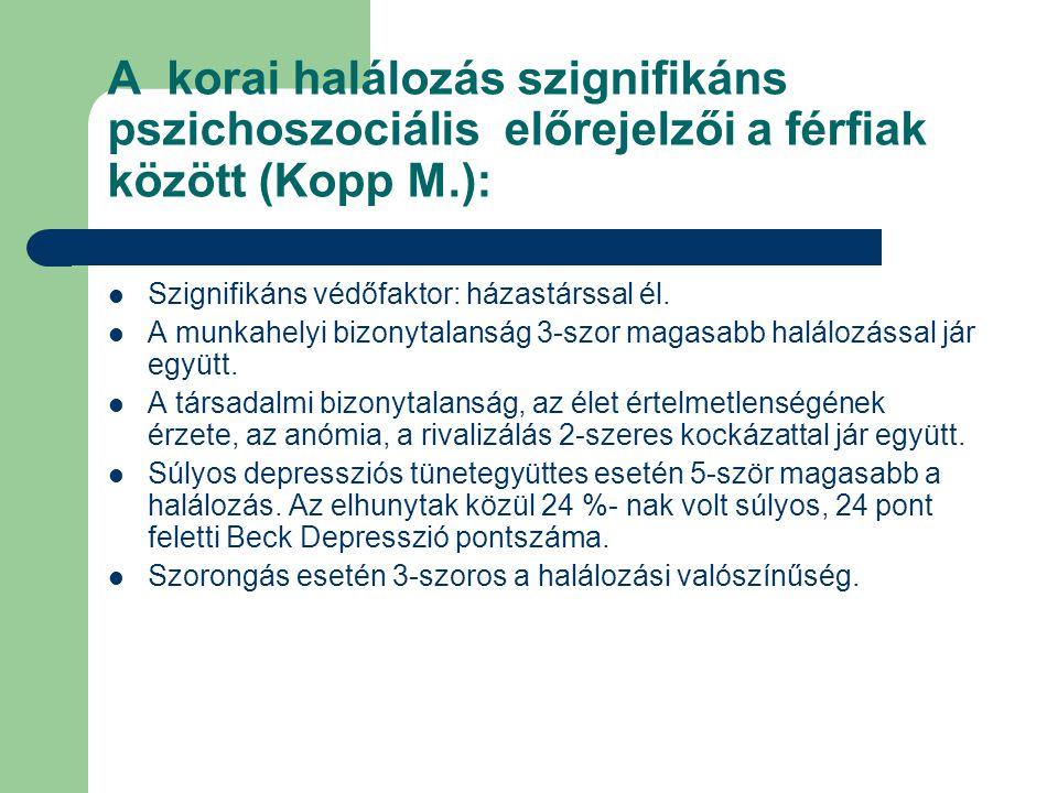 A korai halálozás szignifikáns pszichoszociális előrejelzői a férfiak között (Kopp M.): Szignifikáns védőfaktor: házastárssal él. A munkahelyi bizonyt