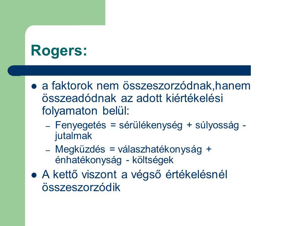 Rogers: a faktorok nem összeszorzódnak,hanem összeadódnak az adott kiértékelési folyamaton belül: – Fenyegetés = sérülékenység + súlyosság - jutalmak – Megküzdés = válaszhatékonyság + énhatékonyság - költségek A kettő viszont a végső értékelésnél összeszorzódik