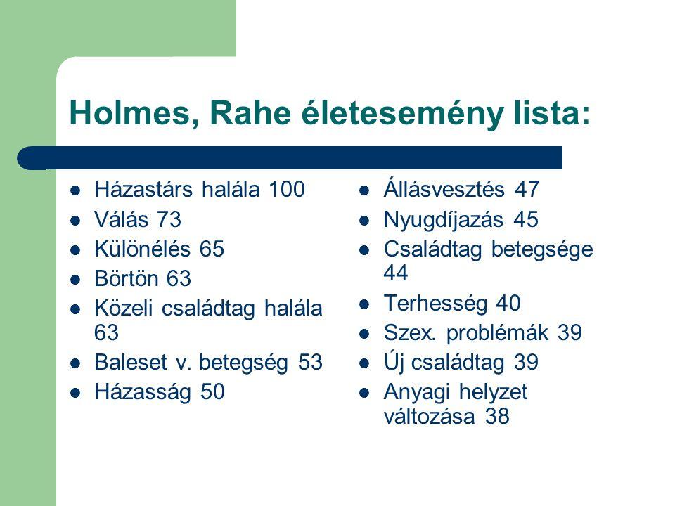 Holmes, Rahe életesemény lista: Házastárs halála 100 Válás 73 Különélés 65 Börtön 63 Közeli családtag halála 63 Baleset v. betegség 53 Házasság 50 Áll