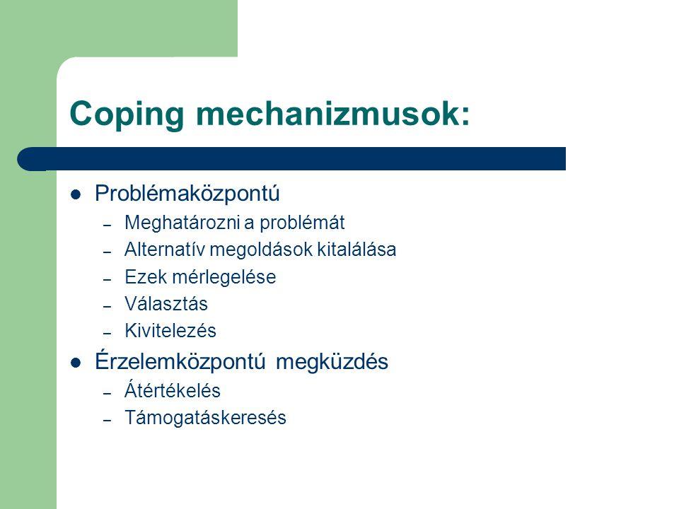 Coping mechanizmusok: Problémaközpontú – Meghatározni a problémát – Alternatív megoldások kitalálása – Ezek mérlegelése – Választás – Kivitelezés Érzelemközpontú megküzdés – Átértékelés – Támogatáskeresés