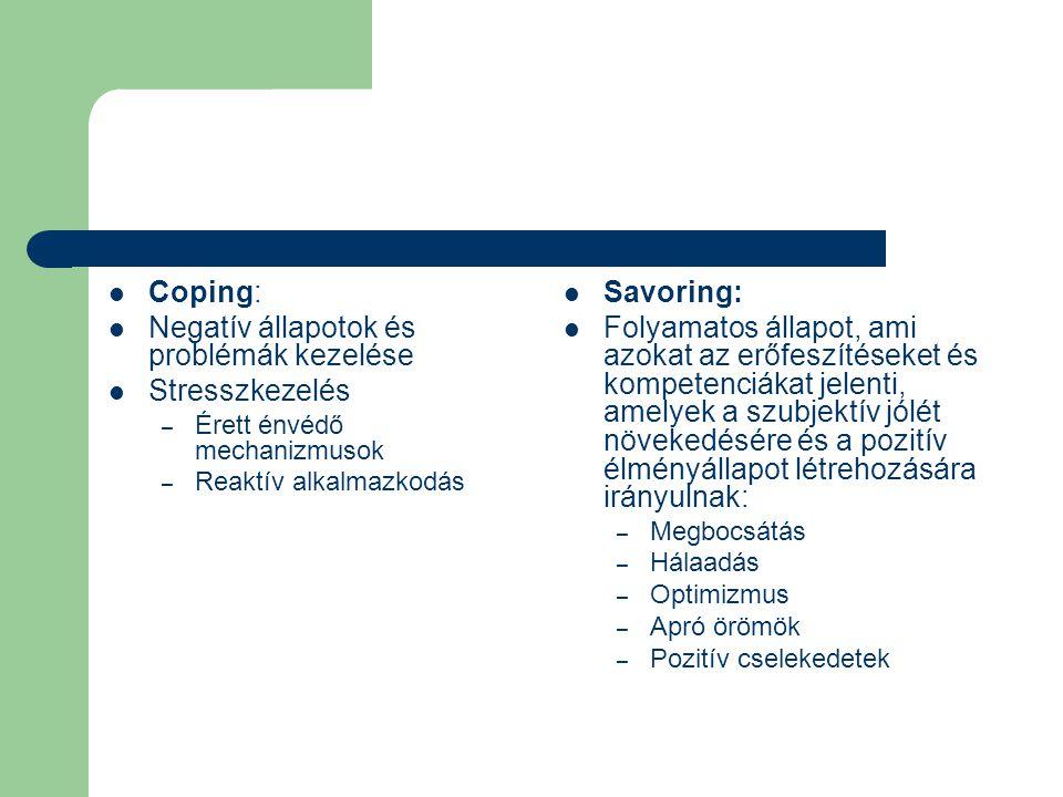 Coping: Negatív állapotok és problémák kezelése Stresszkezelés – Érett énvédő mechanizmusok – Reaktív alkalmazkodás Savoring: Folyamatos állapot, ami
