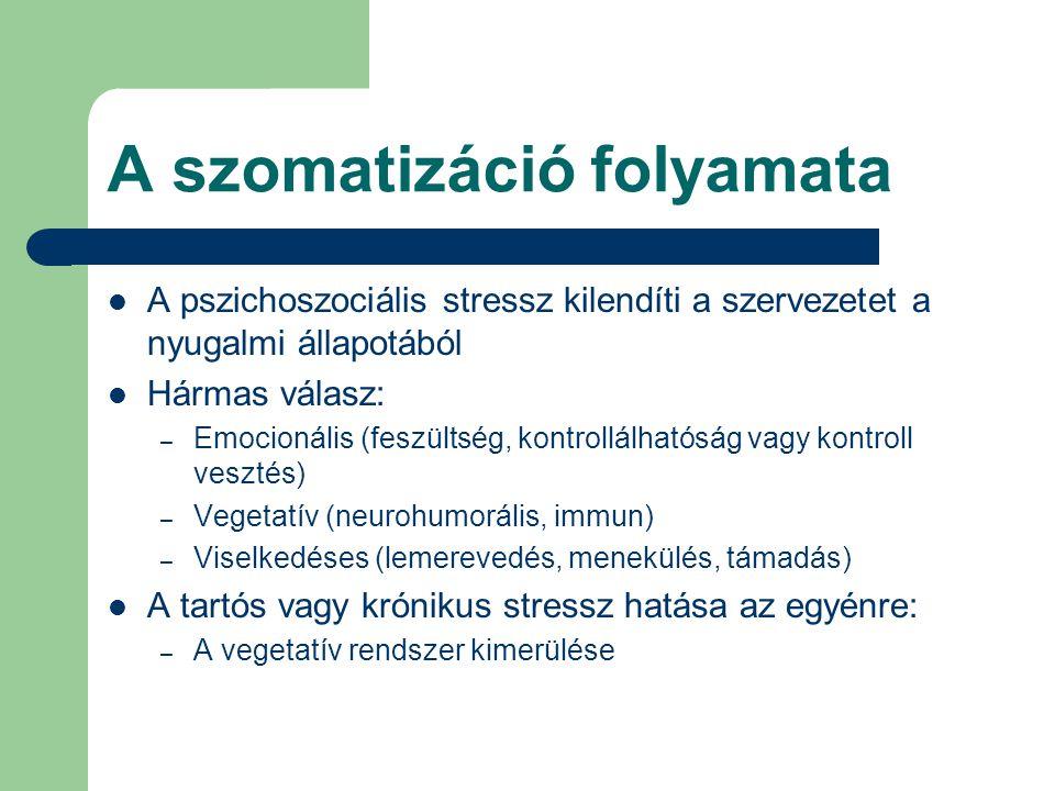 A szomatizáció folyamata A pszichoszociális stressz kilendíti a szervezetet a nyugalmi állapotából Hármas válasz: – Emocionális (feszültség, kontrollálhatóság vagy kontroll vesztés) – Vegetatív (neurohumorális, immun) – Viselkedéses (lemerevedés, menekülés, támadás) A tartós vagy krónikus stressz hatása az egyénre: – A vegetatív rendszer kimerülése