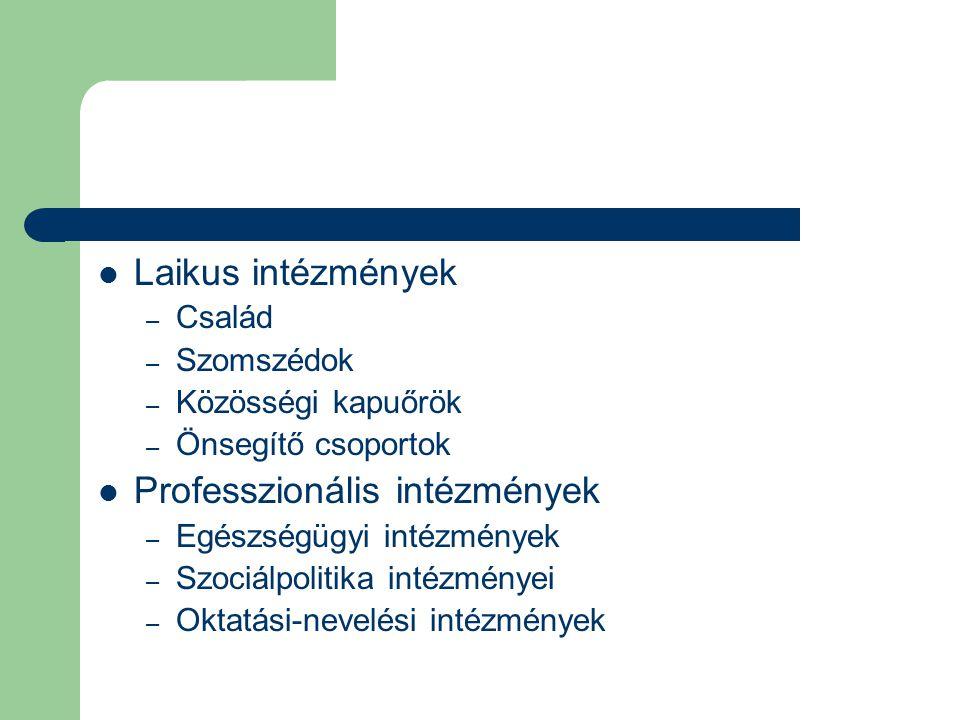 Laikus intézmények – Család – Szomszédok – Közösségi kapuőrök – Önsegítő csoportok Professzionális intézmények – Egészségügyi intézmények – Szociálpol