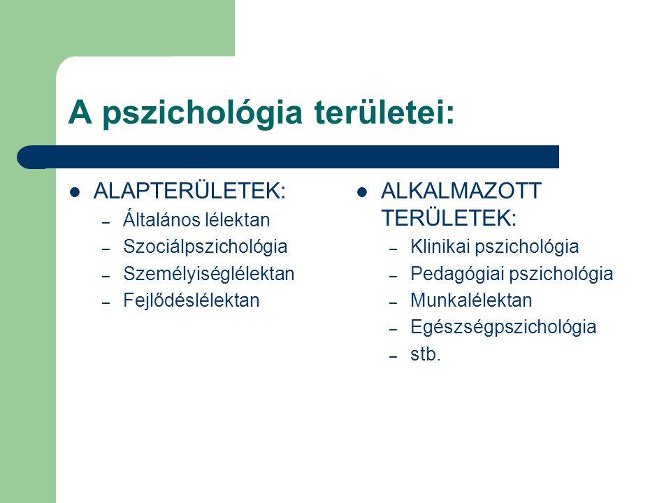 A pszichológia területei: ALAPTERÜLETEK: – Általános lélektan – Szociálpszichológia – Személyiséglélektan – Fejlődéslélektan ALKALMAZOTT TERÜLETEK: – Klinikai pszichológia – Pedagógiai pszichológia – Munkalélektan – Egészségpszichológia – stb.