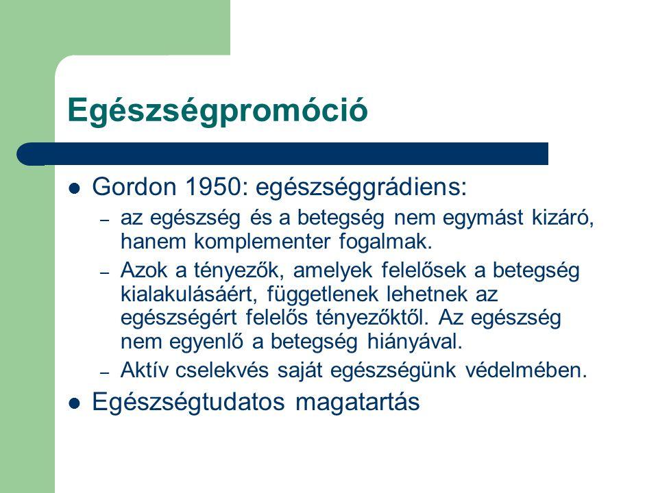 Egészségpromóció Gordon 1950: egészséggrádiens: – az egészség és a betegség nem egymást kizáró, hanem komplementer fogalmak. – Azok a tényezők, amelye
