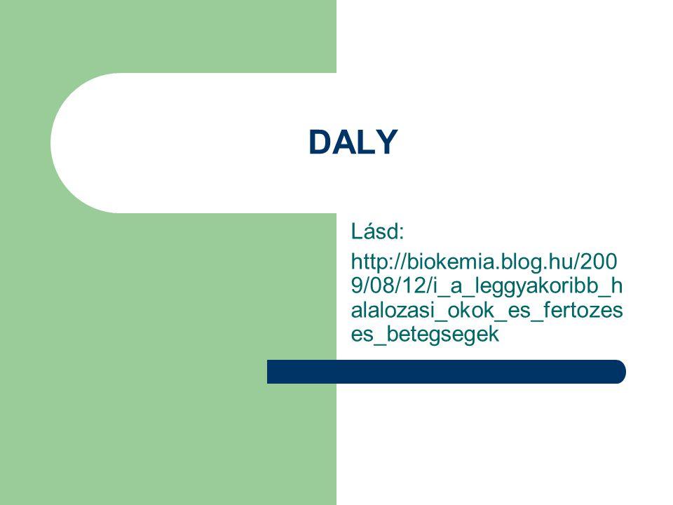 DALY Lásd: http://biokemia.blog.hu/200 9/08/12/i_a_leggyakoribb_h alalozasi_okok_es_fertozes es_betegsegek