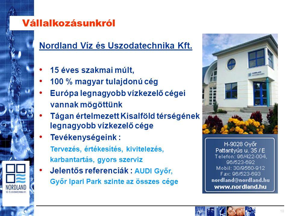 18 Nordland Víz és Uszodatechnika Kft.