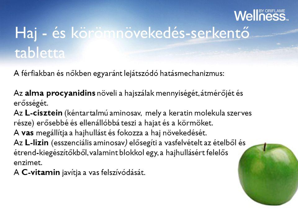 Haj - és körömnövekedés-serkentő tabletta A férfiakban és nőkben egyaránt lejátszódó hatásmechanizmus: Az alma procyanidins növeli a hajszálak mennyiségét, átmérőjét és erősségét.