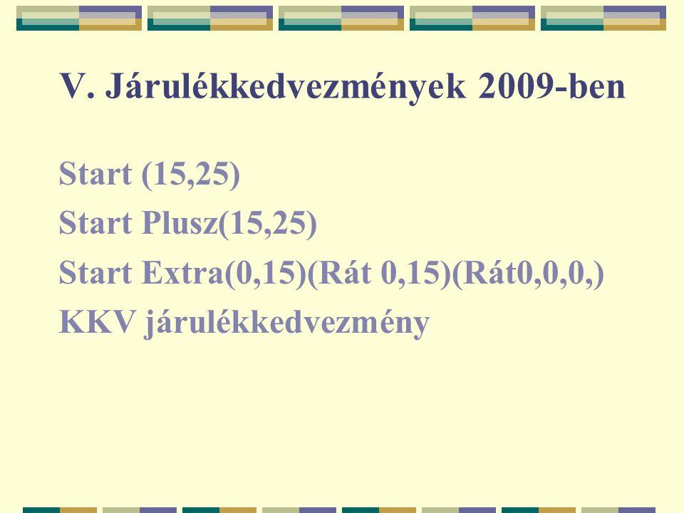V. Járulékkedvezmények 2009-ben Start (15,25) Start Plusz(15,25) Start Extra(0,15)(Rát 0,15)(Rát0,0,0,) KKV járulékkedvezmény