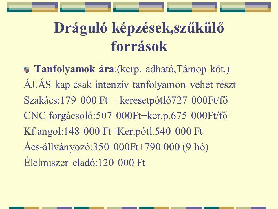 Dráguló képzések,szűkülő források Tanfolyamok ára:(kerp. adható,Támop köt.) ÁJ.ÁS kap csak intenzív tanfolyamon vehet részt Szakács:179 000 Ft + keres