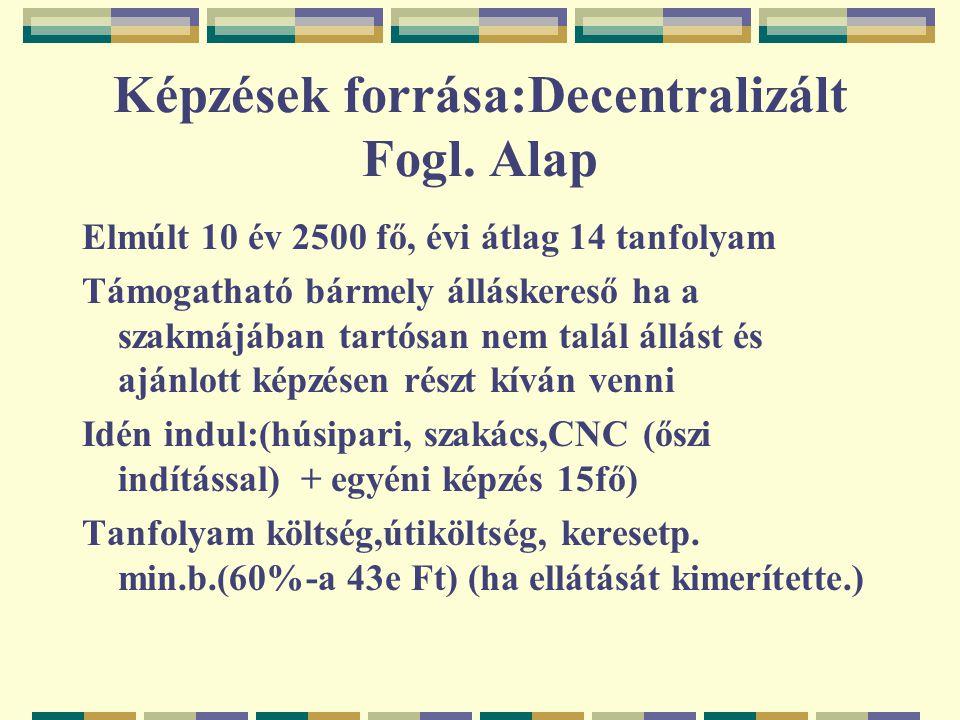 Képzések forrása:Decentralizált Fogl. Alap Elmúlt 10 év 2500 fő, évi átlag 14 tanfolyam Támogatható bármely álláskereső ha a szakmájában tartósan nem