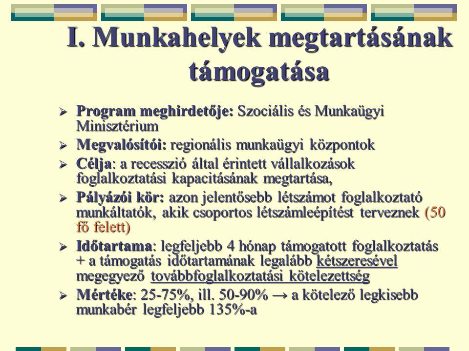 """II.""""A munkahelyek megőrzéséért program (www.szmm.gov.hu)  Pályázat meghirdetője: Szociális és Munkaügyi Minisztérium  Megvalósítói: regionális munkaügyi központok  Pályázói kör: munkáltatók és álláskeresők  Célja: annak megakadályozása, hogy a vállalkozások az átmenetileg feleslegessé vált munkavállalóikat elbocsássák  Program támogatási elemei: Munkahelymegőrző támogatás Munkahelymegőrző támogatás Munkahelymegőrzést célzó kereset kiegészítés csökkentett idejű foglalkoztatás esetén Munkahelymegőrzést célzó kereset kiegészítés csökkentett idejű foglalkoztatás esetén Bérköltség-támogatás Bérköltség-támogatás Munkába járással összefüggő költségek támogatása Munkába járással összefüggő költségek támogatása Munkaerő-piaci szolgáltatás Munkaerő-piaci szolgáltatás Munkaerő-piaci képzés Munkaerő-piaci képzés"""
