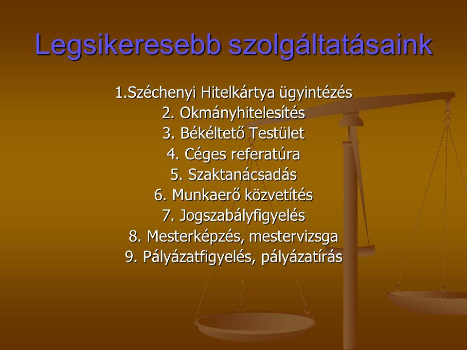Legsikeresebb szolgáltatásaink 1.Széchenyi Hitelkártya ügyintézés 2. Okmányhitelesítés 3. Békéltető Testület 4. Céges referatúra 5. Szaktanácsadás 6.