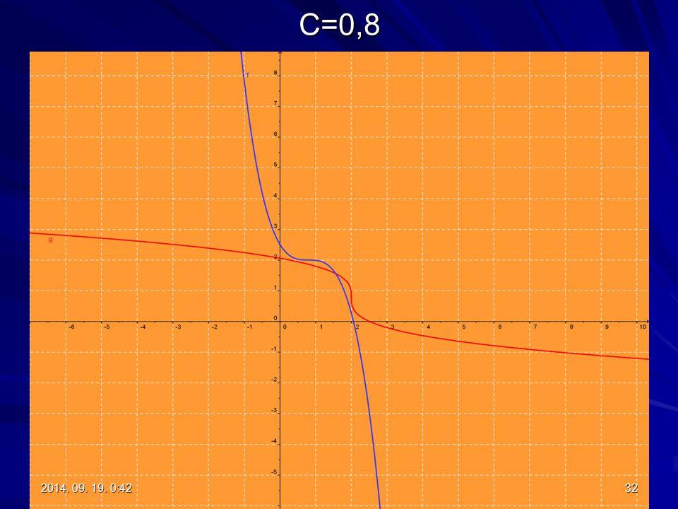 C=0,8 322014. 09. 19. 0:442014. 09. 19. 0:442014. 09. 19. 0:442014. 09. 19. 0:44