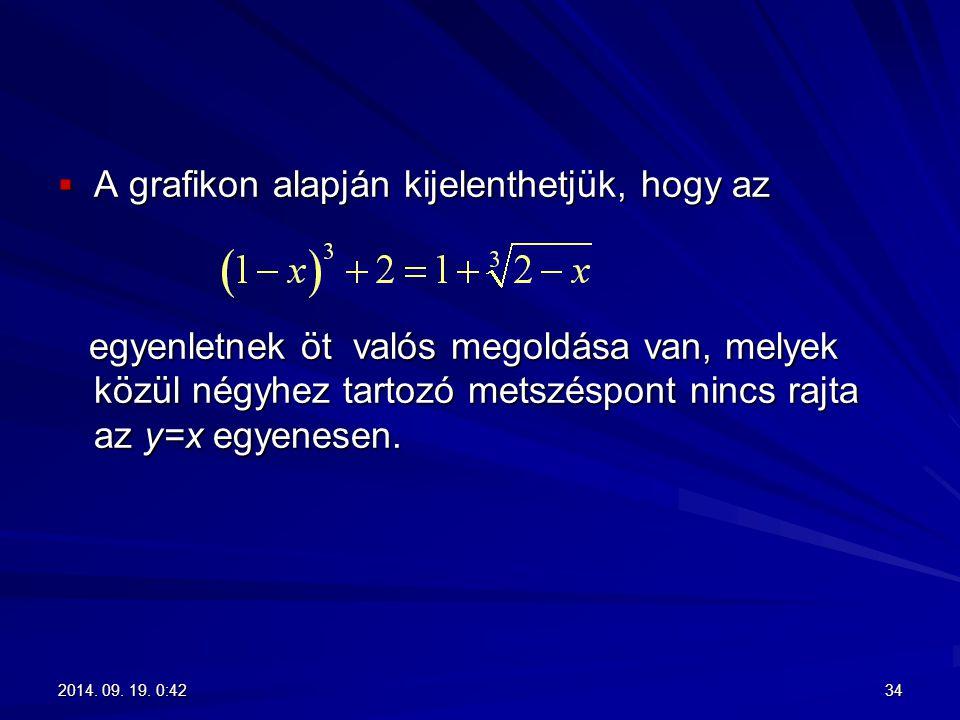  A grafikon alapján kijelenthetjük, hogy az egyenletnek öt valós megoldása van, melyek közül négyhez tartozó metszéspont nincs rajta az y=x egyenesen