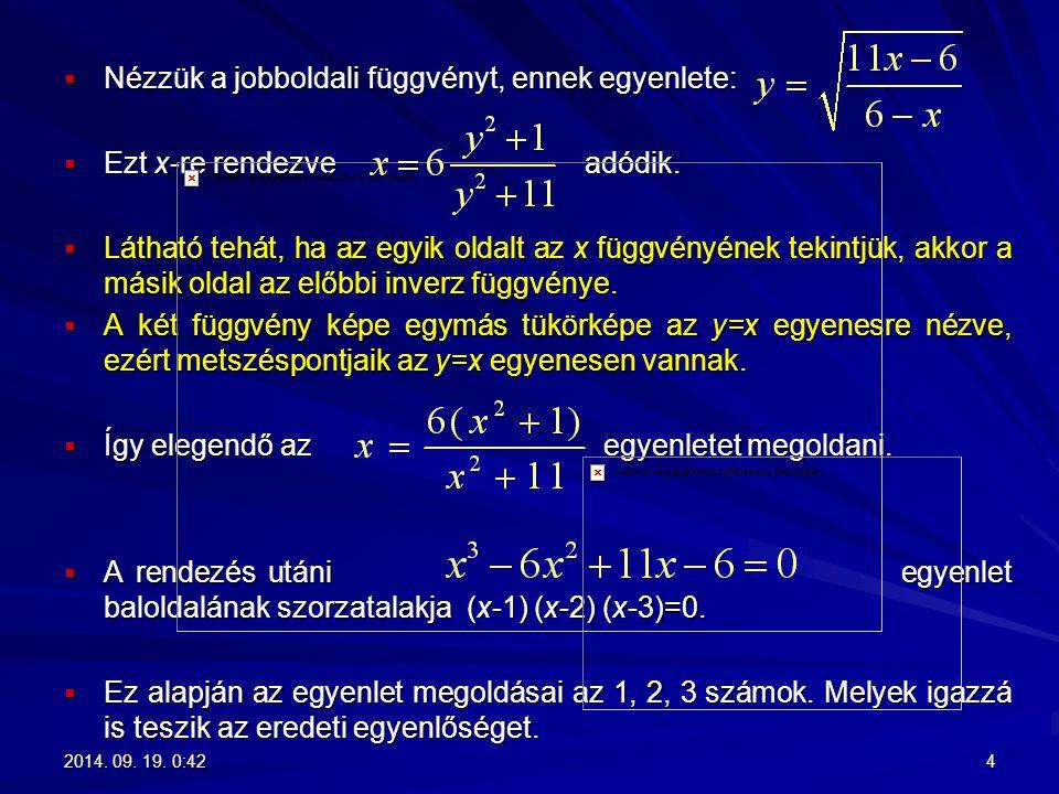  Nézzük a jobboldali függvényt, ennek egyenlete:  Ezt x-re rendezve adódik.  Látható tehát, ha az egyik oldalt az x függvényének tekintjük, akkor a