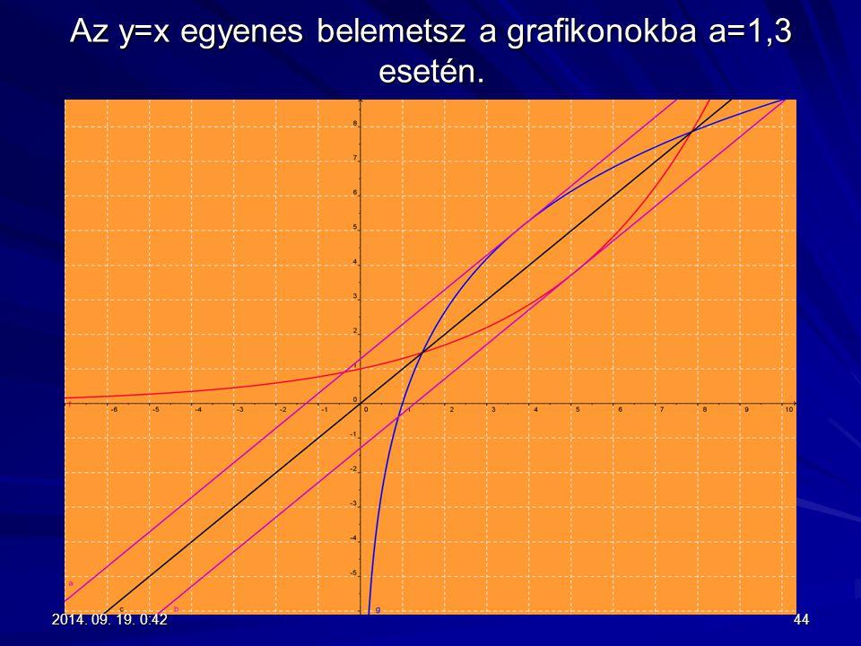Az y=x egyenes belemetsz a grafikonokba a=1,3 esetén. 442014. 09. 19. 0:442014. 09. 19. 0:442014. 09. 19. 0:442014. 09. 19. 0:44