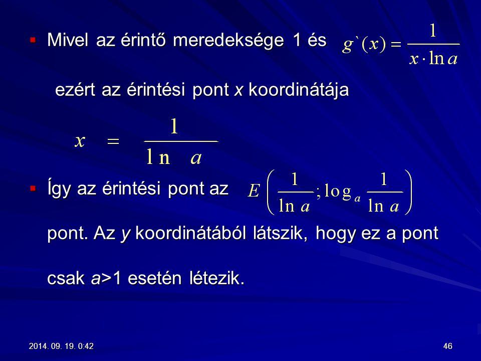  Mivel az érintő meredeksége 1 és ezért az érintési pont x koordinátája ezért az érintési pont x koordinátája  Így az érintési pont az pont. Az y ko