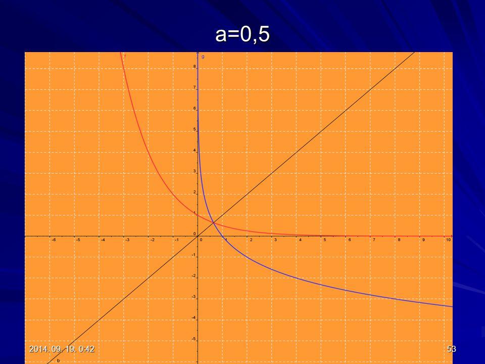 a=0,5 532014. 09. 19. 0:442014. 09. 19. 0:442014. 09. 19. 0:442014. 09. 19. 0:44