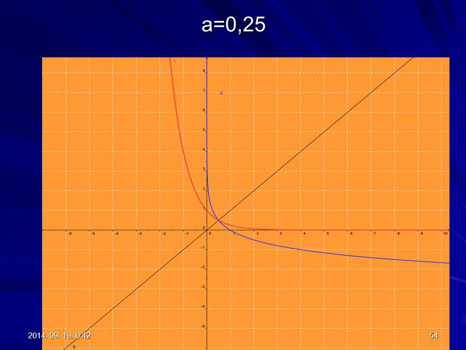a=0,25 542014. 09. 19. 0:442014. 09. 19. 0:442014. 09. 19. 0:442014. 09. 19. 0:44
