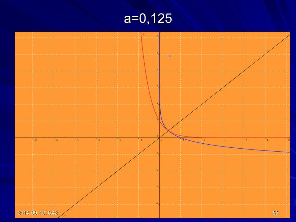 a=0,125 552014. 09. 19. 0:442014. 09. 19. 0:442014. 09. 19. 0:442014. 09. 19. 0:44