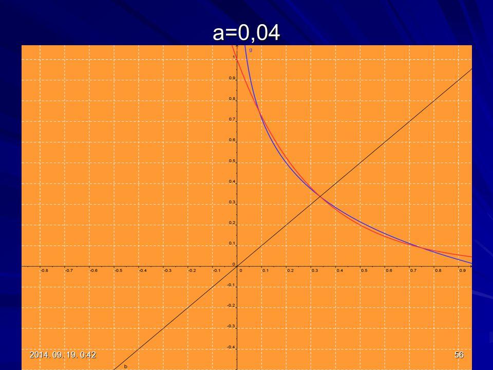 a=0,04 562014. 09. 19. 0:442014. 09. 19. 0:442014. 09. 19. 0:442014. 09. 19. 0:44